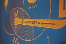 4P marketingu jako rozpracování marketingové strategie