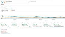 Jak udělat web, který bude fungovat a co to vlastně obnáší se dozvíte na Marketing Mixu Praha